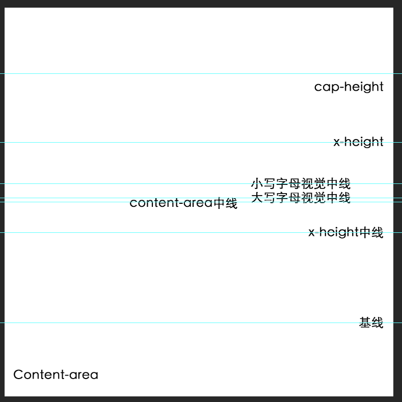 Arial center line